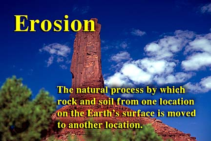 The study of erosion process for Soil definition science