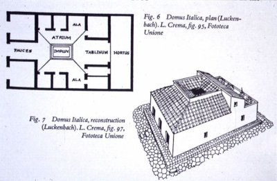Roman_Plan_and_ele floor plan of a roman house house plans,Roman House Floor Plan